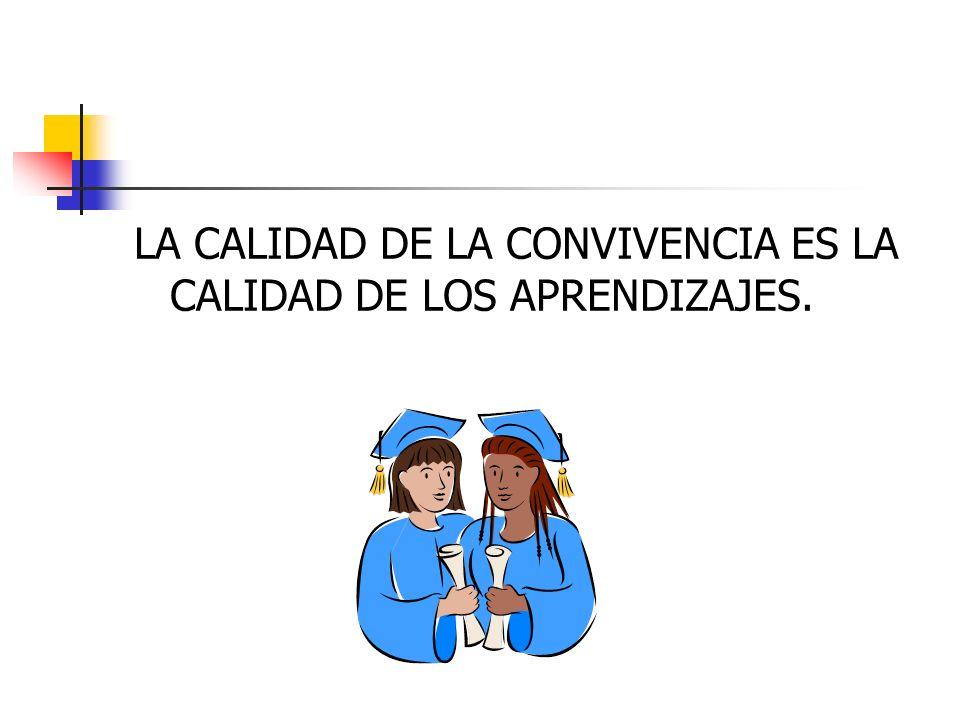 LA CALIDAD DE LA CONVIVENCIA ES LA CALIDAD DE LOS APRENDIZAJES.