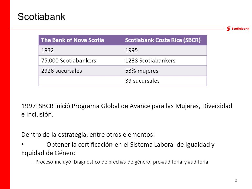 Scotiabank The Bank of Nova Scotia. Scotiabank Costa Rica (SBCR) 1832. 1995. 75,000 Scotiabankers.