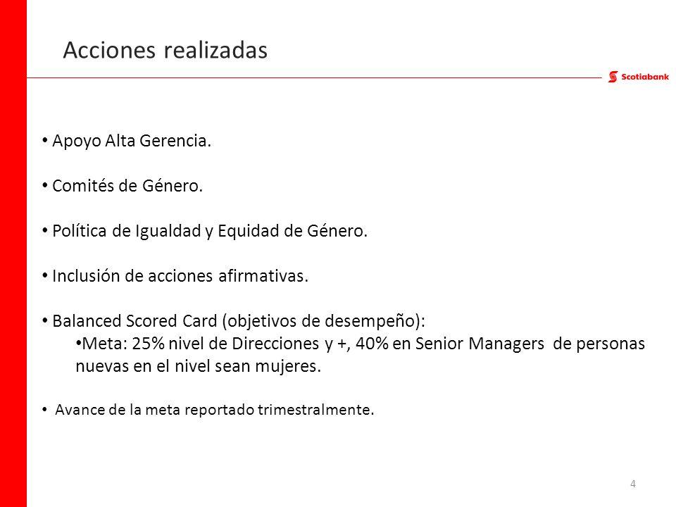 Acciones realizadas Apoyo Alta Gerencia. Comités de Género.