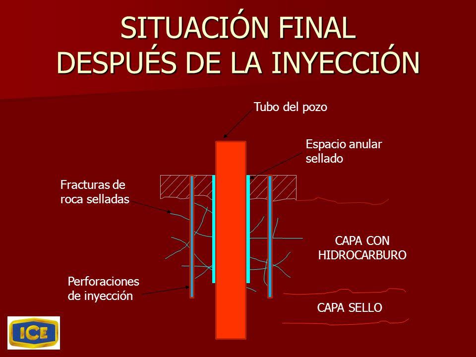 SITUACIÓN FINAL DESPUÉS DE LA INYECCIÓN