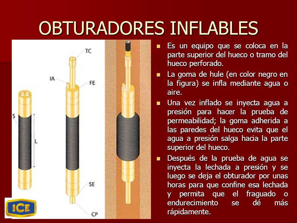 OBTURADORES INFLABLES
