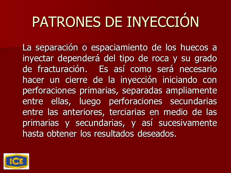 PATRONES DE INYECCIÓN