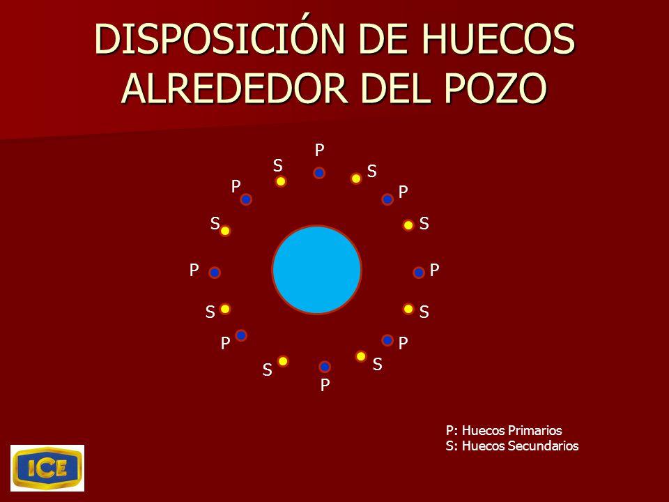 DISPOSICIÓN DE HUECOS ALREDEDOR DEL POZO