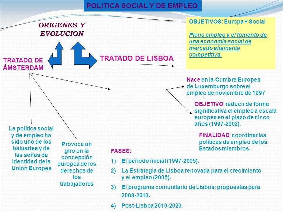 POLITICA SOCIAL Y DE EMPLEO