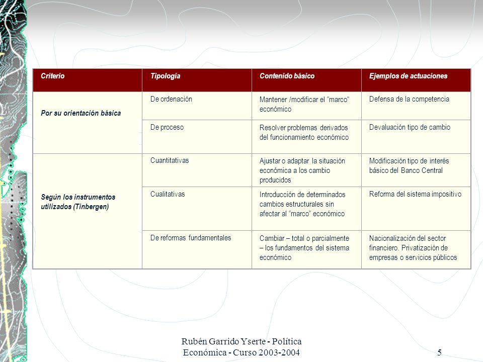 Rubén Garrido Yserte - Política Económica - Curso 2003-2004