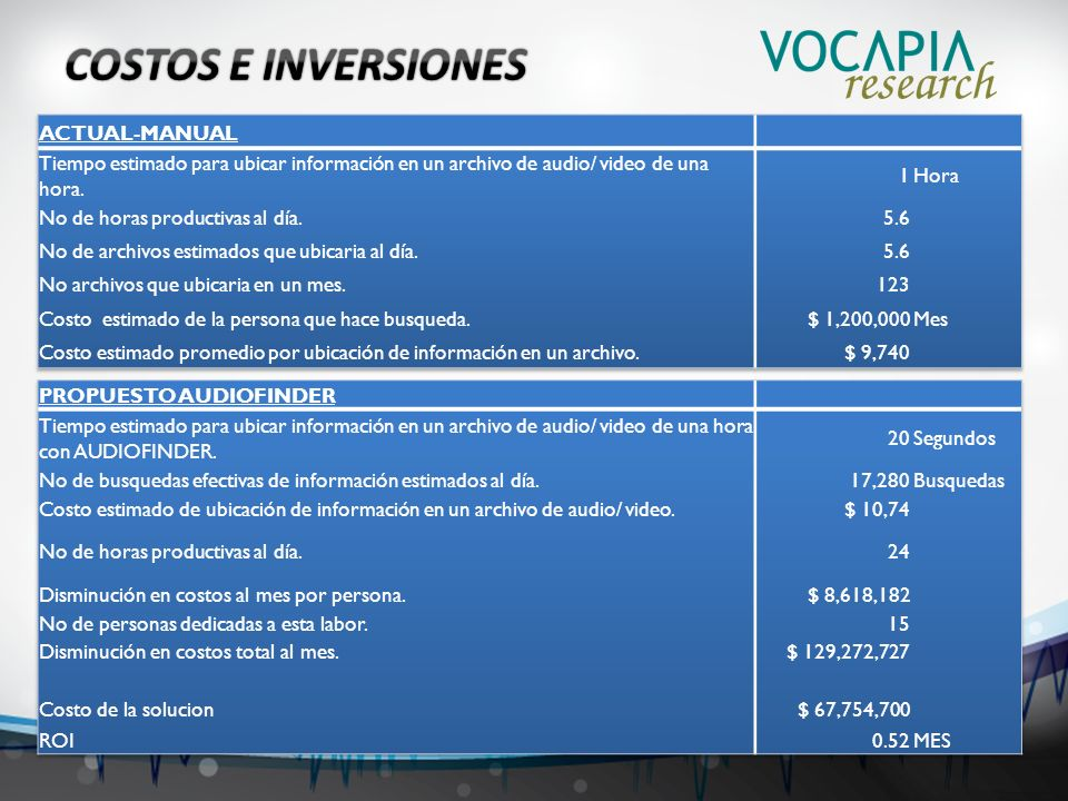 COSTOS E INVERSIONES ACTUAL-MANUAL