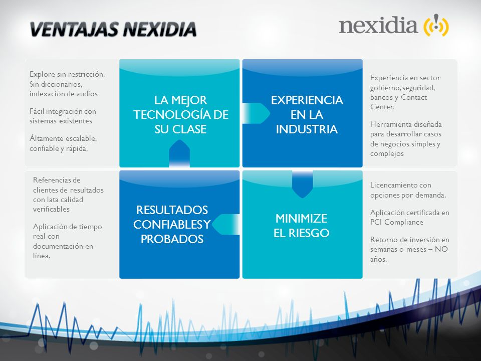 VENTAJAS NEXIDIA LA MEJOR TECNOLOGÍA DE SU CLASE