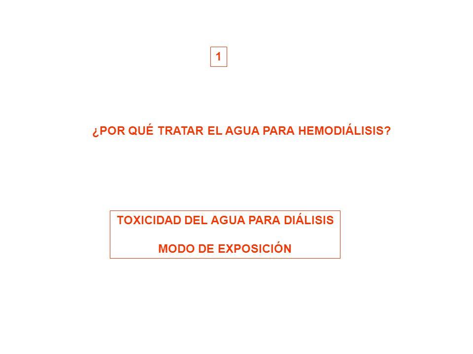 TOXICIDAD DEL AGUA PARA DIÁLISIS