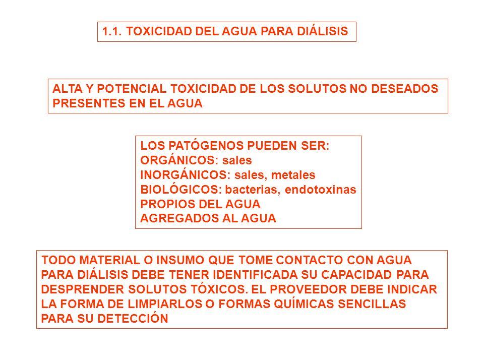 1.1. TOXICIDAD DEL AGUA PARA DIÁLISIS