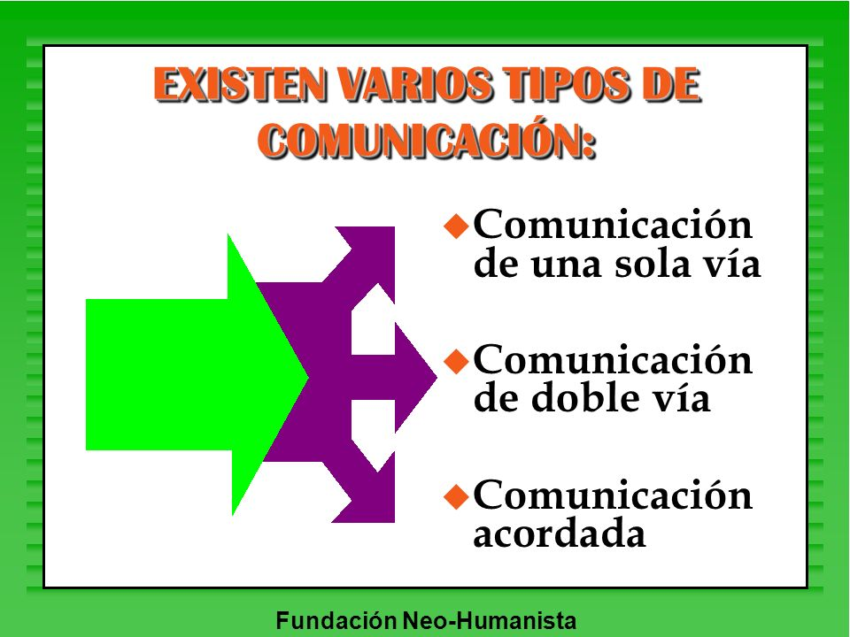 EXISTEN VARIOS TIPOS DE COMUNICACIÓN: