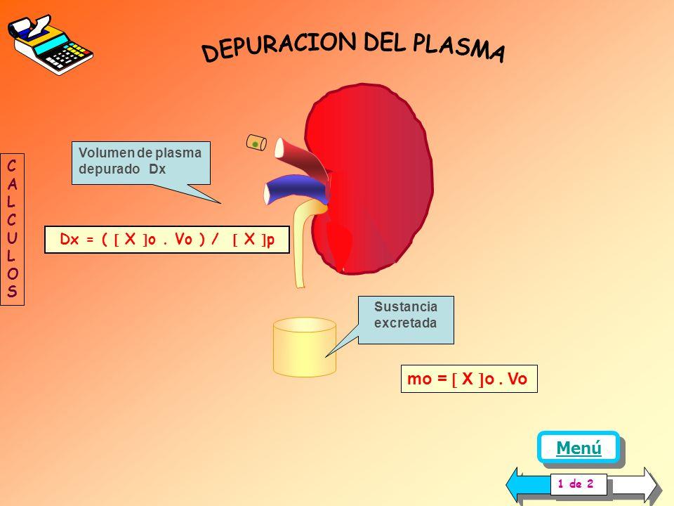 DEPURACION DEL PLASMA mo =  X o . Vo Menú CALCULOS