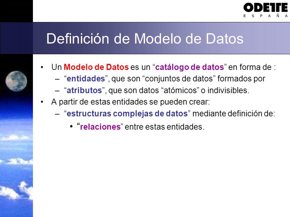 Definición de Modelo de Datos
