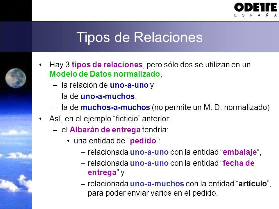 Tipos de Relaciones Hay 3 tipos de relaciones, pero sólo dos se utilizan en un Modelo de Datos normalizado,