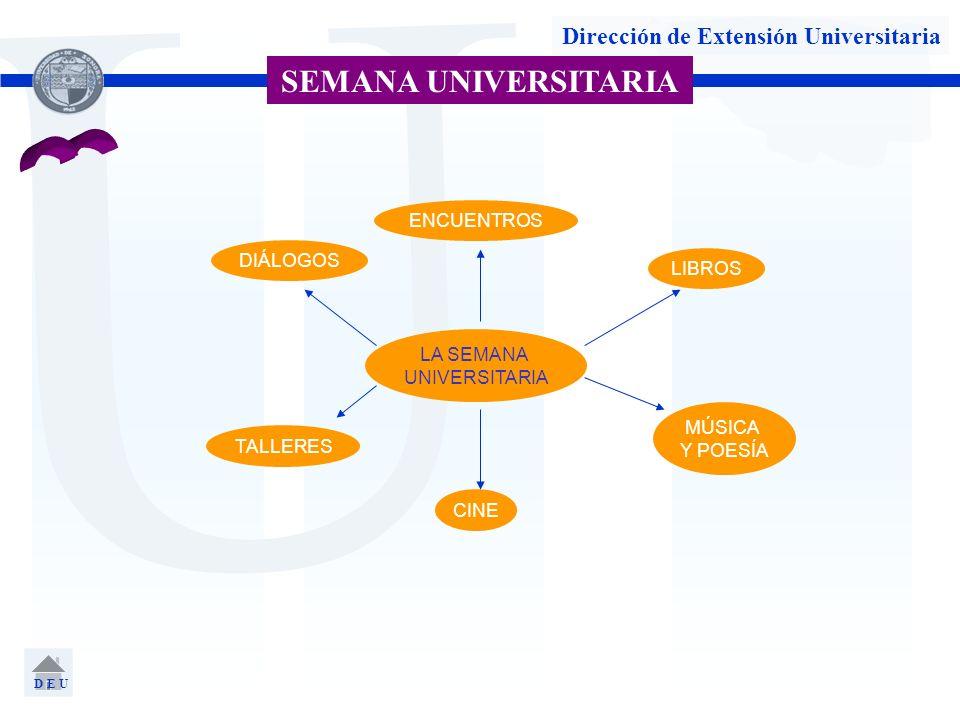 Dirección de Extensión Universitaria