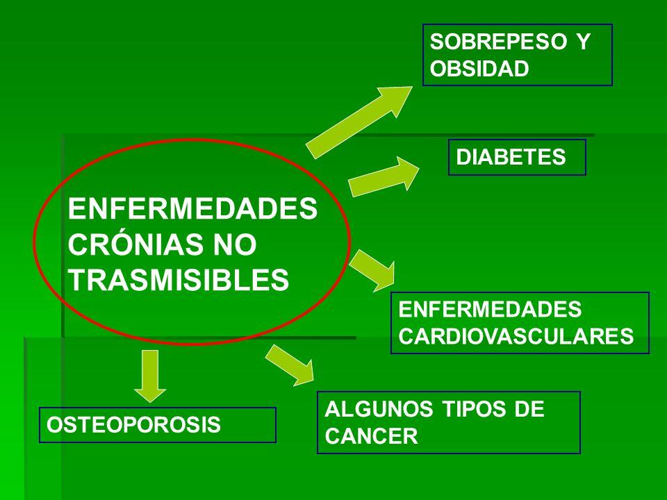 ENFERMEDADES CRÓNIAS NO TRASMISIBLES