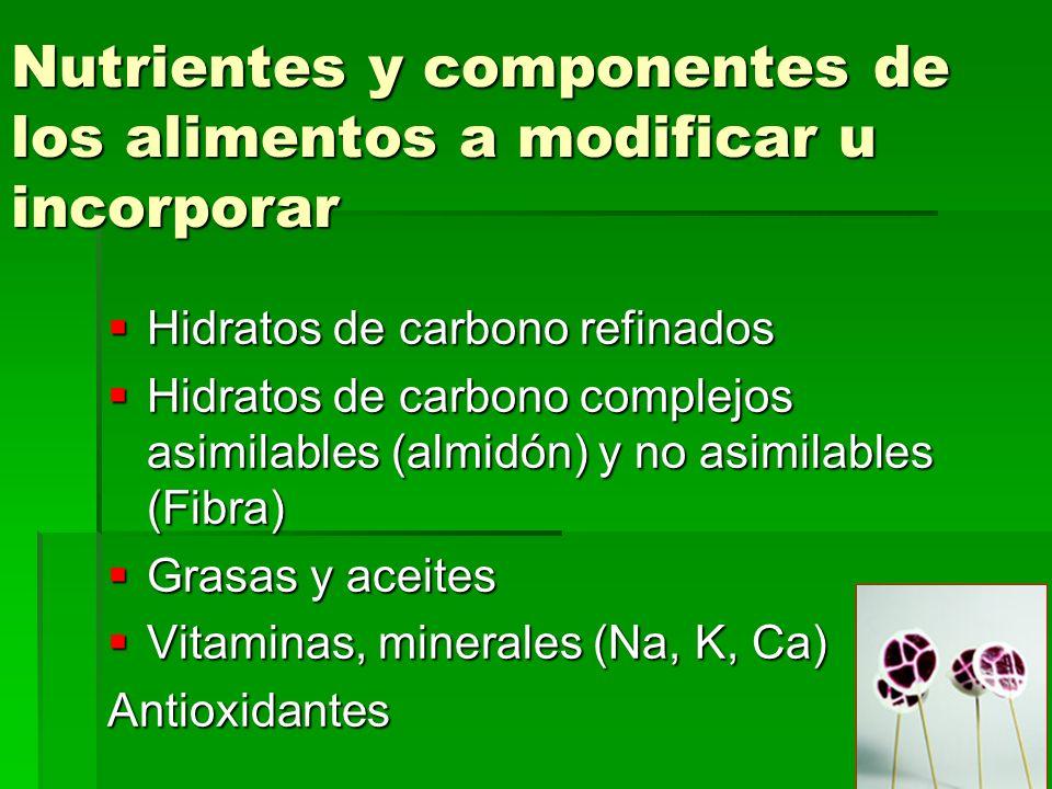 Nutrientes y componentes de los alimentos a modificar u incorporar