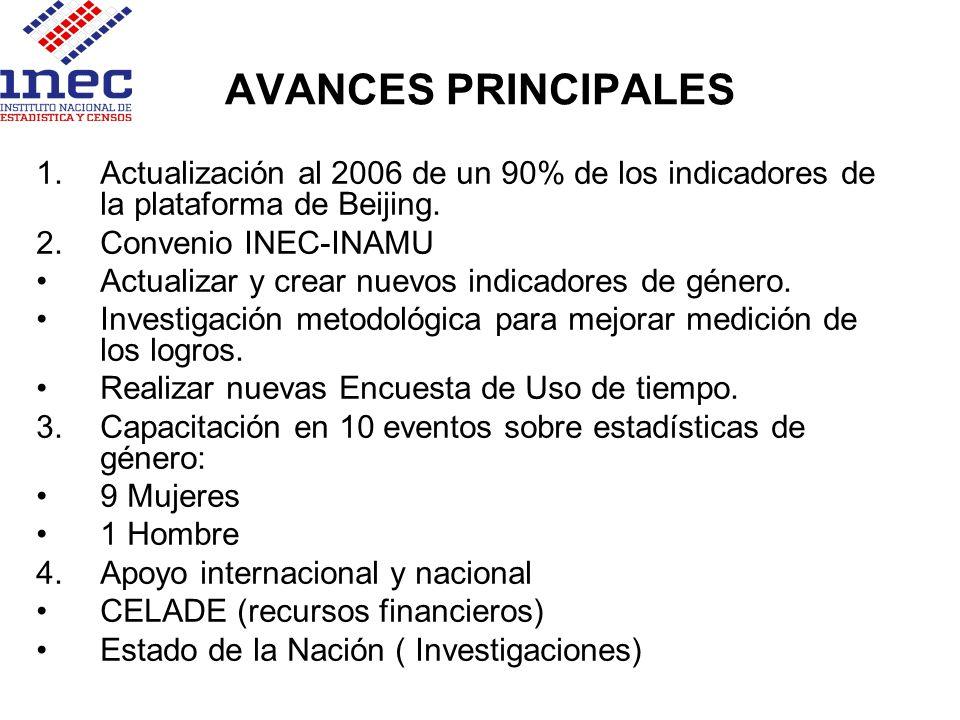 AVANCES PRINCIPALESActualización al 2006 de un 90% de los indicadores de la plataforma de Beijing. Convenio INEC-INAMU.