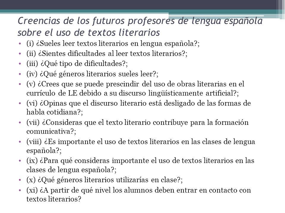 Creencias de los futuros profesores de lengua española sobre el uso de textos literarios