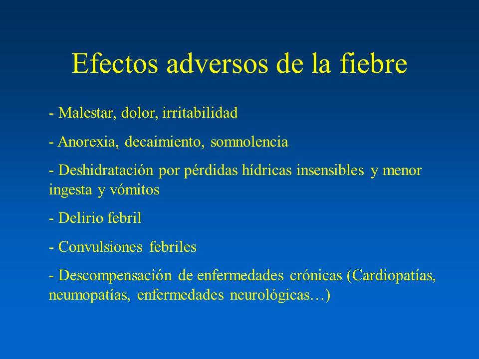 Efectos adversos de la fiebre