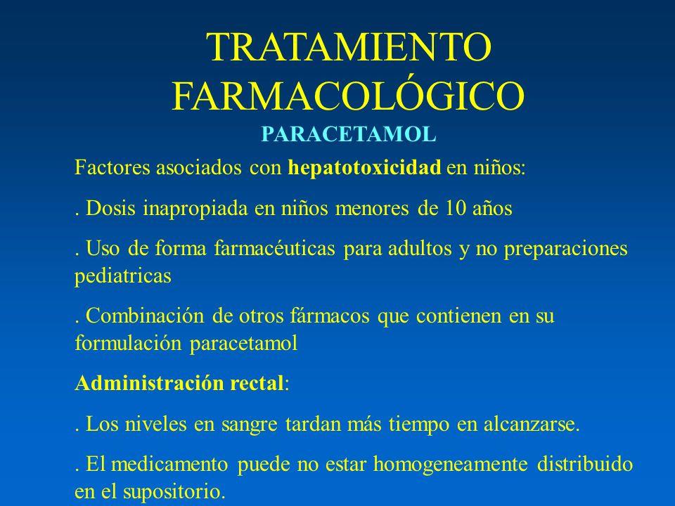 TRATAMIENTO FARMACOLÓGICO PARACETAMOL