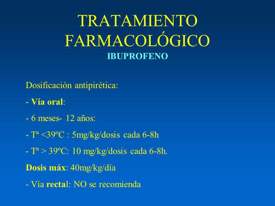 TRATAMIENTO FARMACOLÓGICO IBUPROFENO
