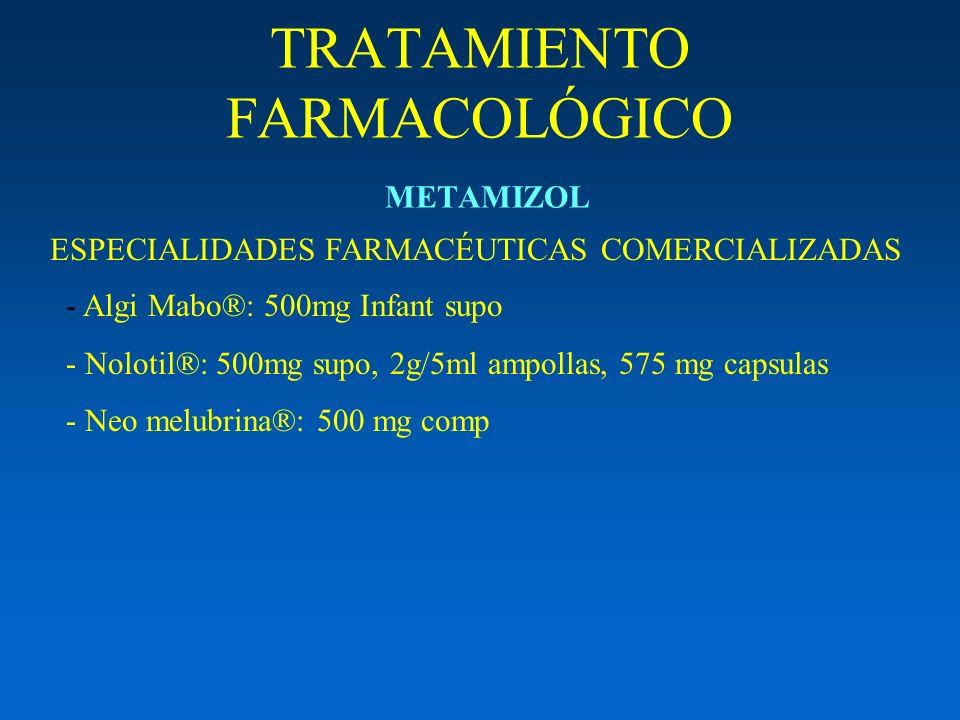 TRATAMIENTO FARMACOLÓGICO METAMIZOL