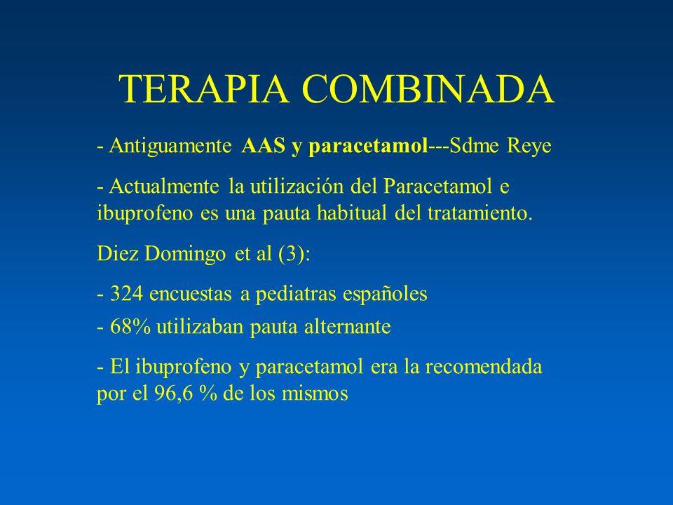 TERAPIA COMBINADA - Antiguamente AAS y paracetamol---Sdme Reye