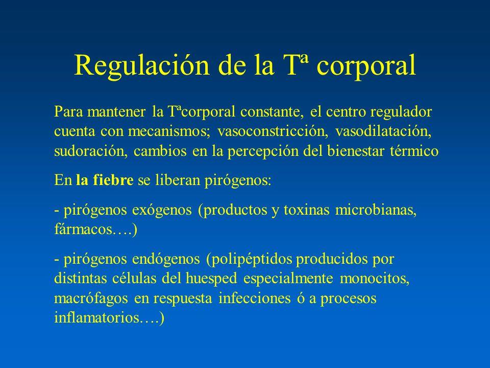 Regulación de la Tª corporal