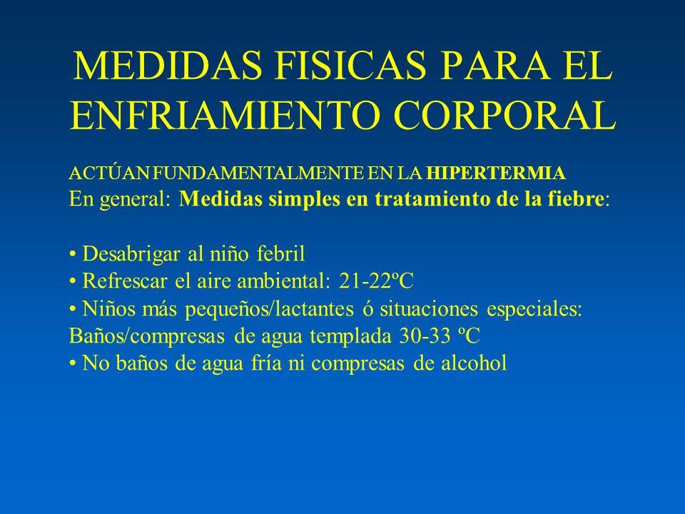MEDIDAS FISICAS PARA EL ENFRIAMIENTO CORPORAL