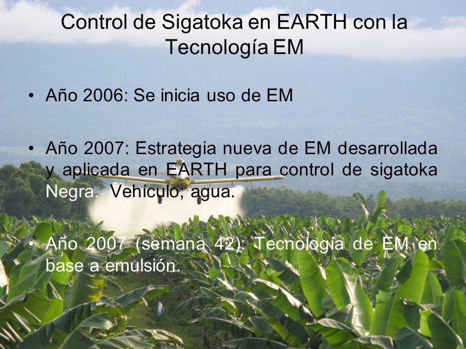 Control de Sigatoka en EARTH con la Tecnología EM