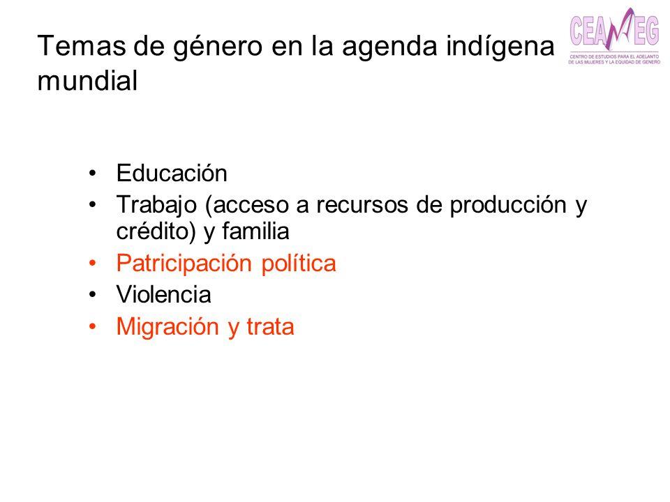 Temas de género en la agenda indígena mundial