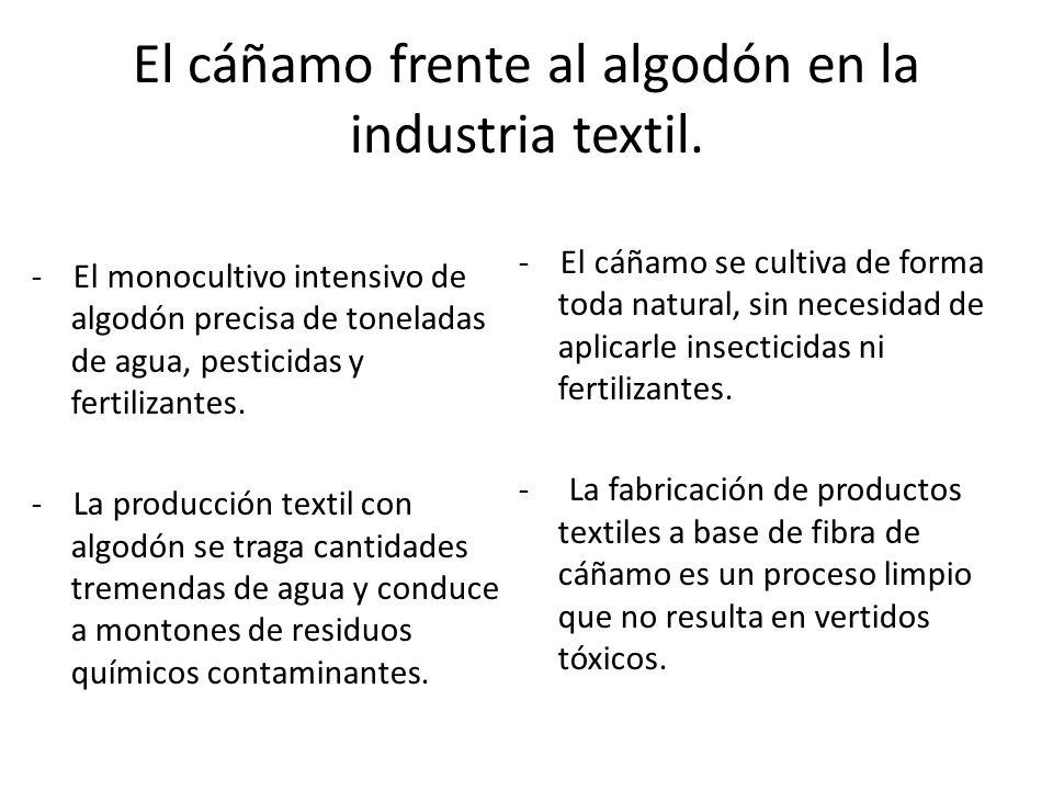 El cáñamo frente al algodón en la industria textil.