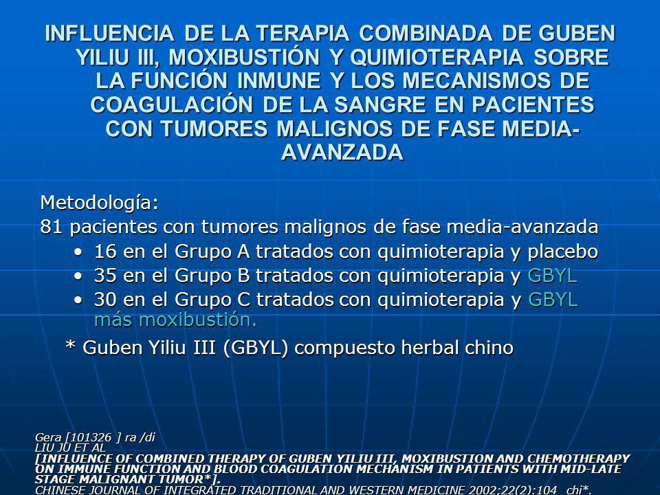 INFLUENCIA DE LA TERAPIA COMBINADA DE GUBEN YILIU III, MOXIBUSTIÓN Y QUIMIOTERAPIA SOBRE LA FUNCIÓN INMUNE Y LOS MECANISMOS DE COAGULACIÓN DE LA SANGRE EN PACIENTES CON TUMORES MALIGNOS DE FASE MEDIA-AVANZADA