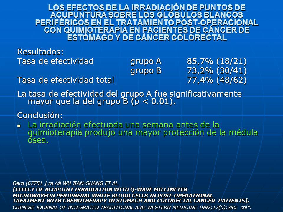 Tasa de efectividad grupo A 85,7% (18/21) grupo B 73,2% (30/41)