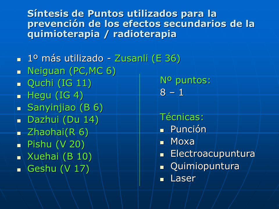 Síntesis de Puntos utilizados para la prevención de los efectos secundarios de la quimioterapia / radioterapia