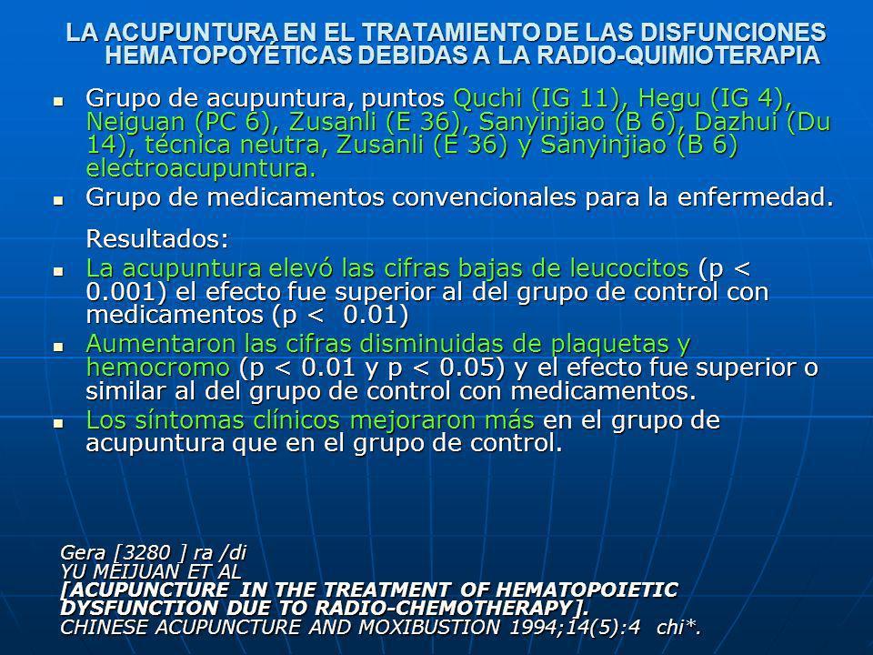 Grupo de medicamentos convencionales para la enfermedad. Resultados:
