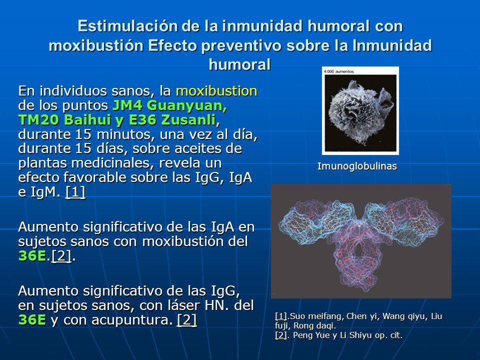 Estimulación de la inmunidad humoral con moxibustión Efecto preventivo sobre la Inmunidad humoral