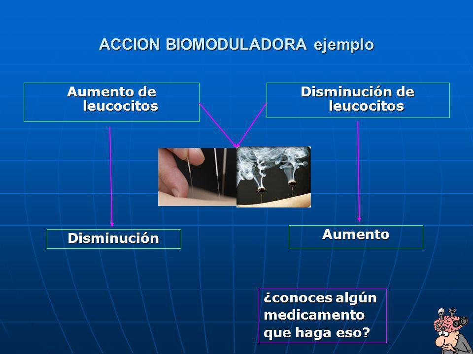 ACCION BIOMODULADORA ejemplo