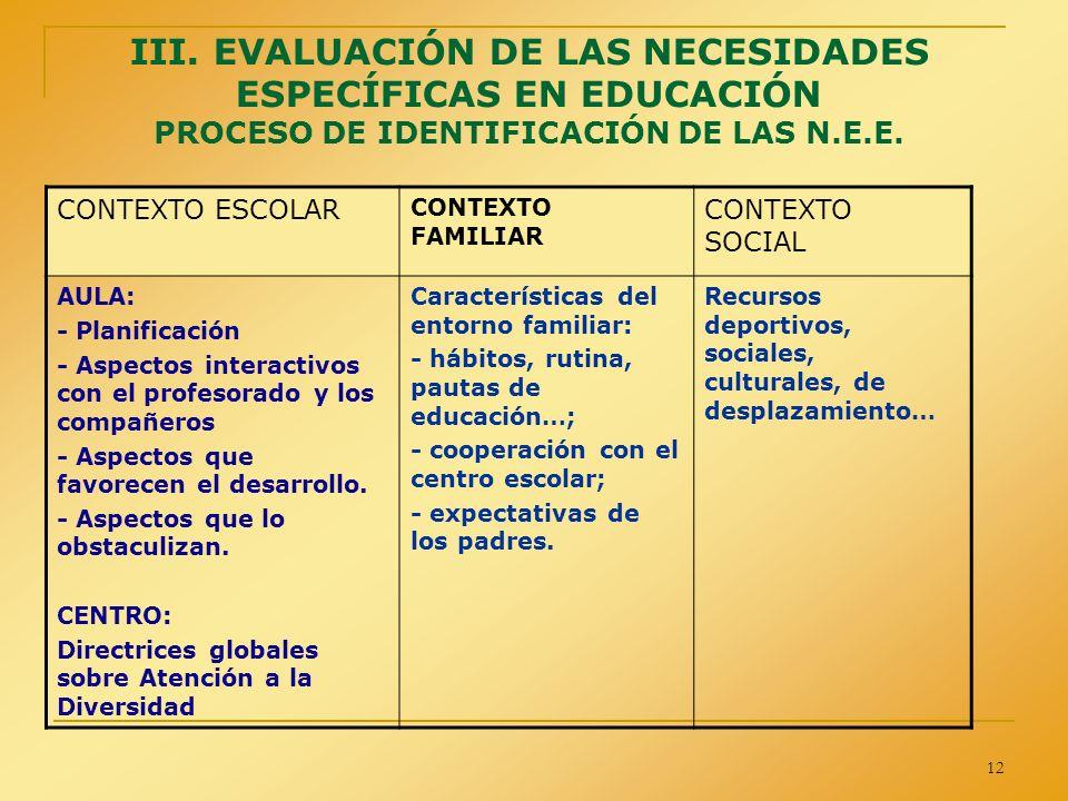 III. EVALUACIÓN DE LAS NECESIDADES