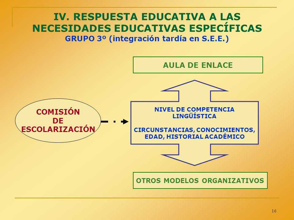 IV. RESPUESTA EDUCATIVA A LAS NECESIDADES EDUCATIVAS ESPECÍFICAS GRUPO 3º (integración tardía en S.E.E.)