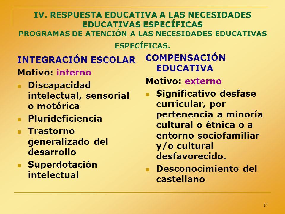 COMPENSACIÓN EDUCATIVA Motivo: externo