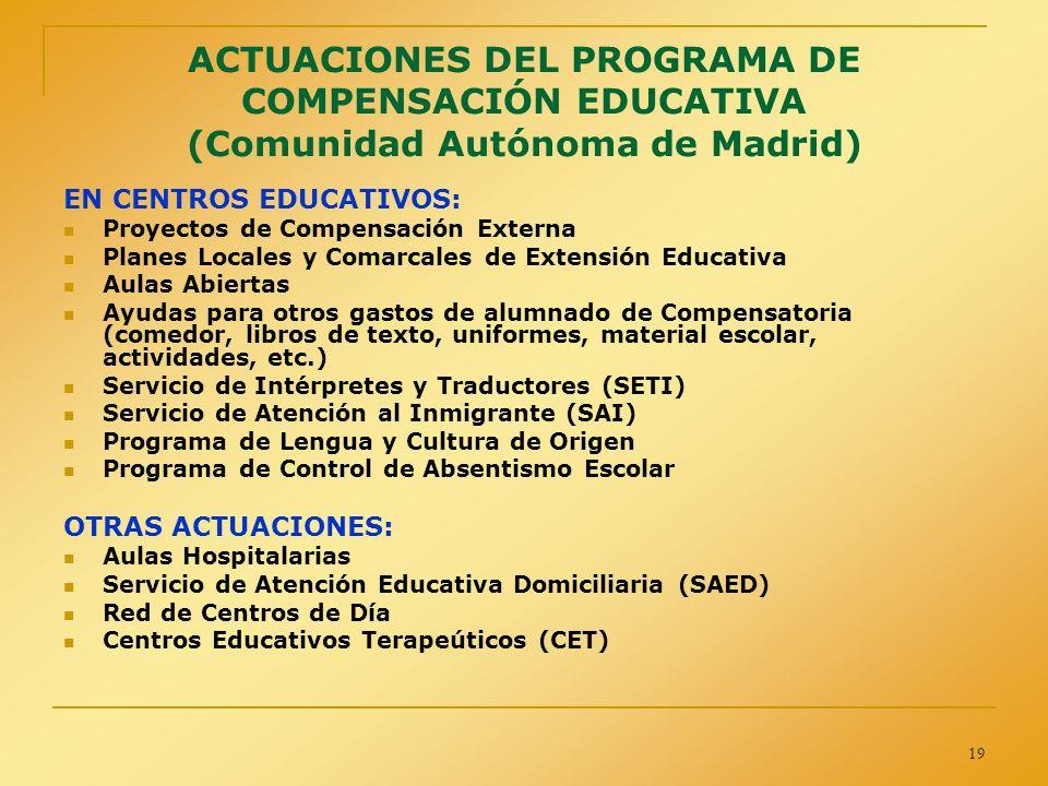 ACTUACIONES DEL PROGRAMA DE COMPENSACIÓN EDUCATIVA (Comunidad Autónoma de Madrid)