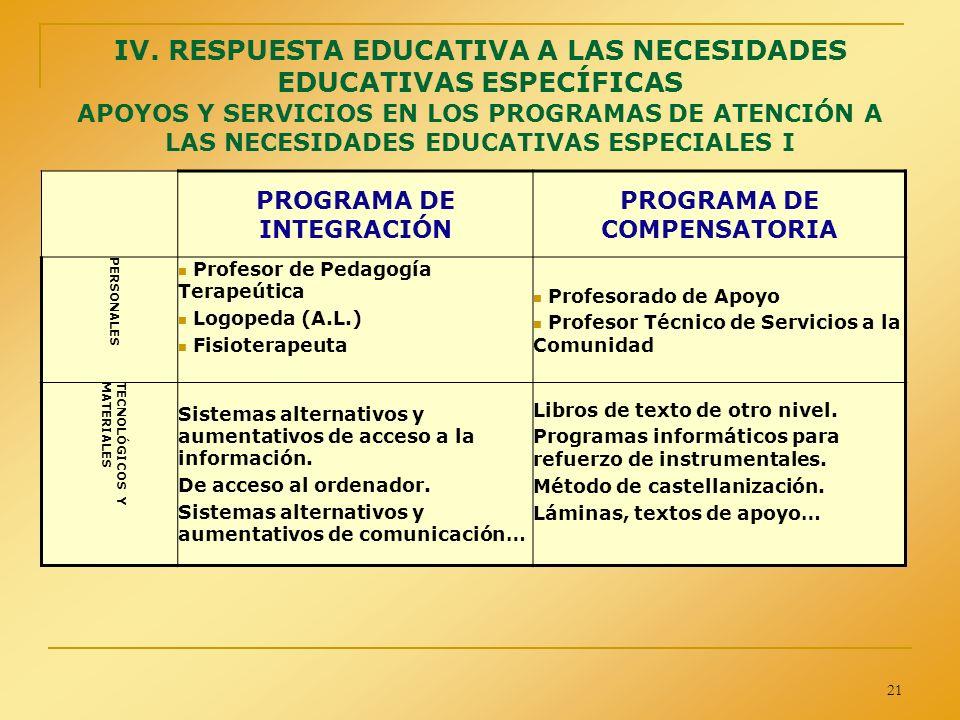 PROGRAMA DE INTEGRACIÓN PROGRAMA DE COMPENSATORIA