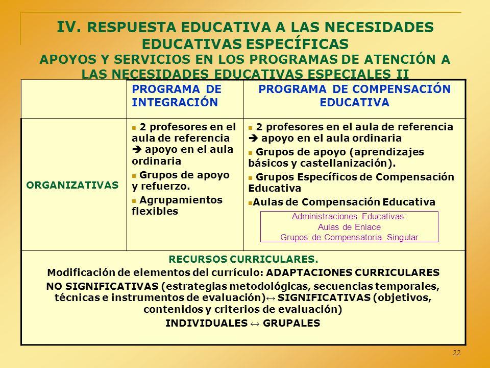 IV. RESPUESTA EDUCATIVA A LAS NECESIDADES EDUCATIVAS ESPECÍFICAS APOYOS Y SERVICIOS EN LOS PROGRAMAS DE ATENCIÓN A LAS NECESIDADES EDUCATIVAS ESPECIALES II