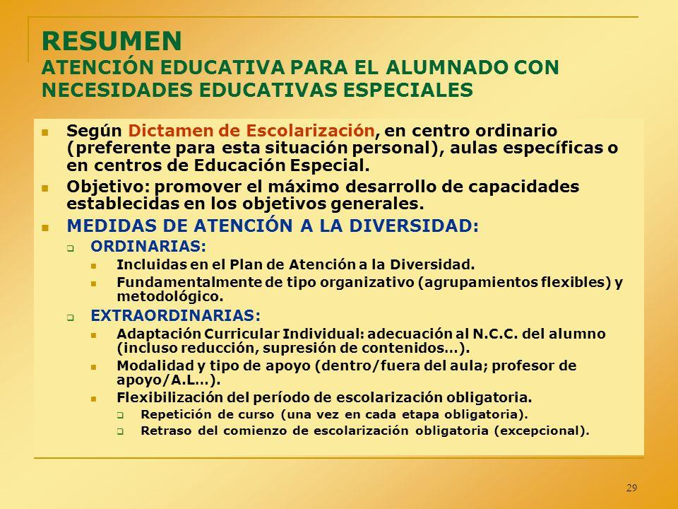 RESUMEN ATENCIÓN EDUCATIVA PARA EL ALUMNADO CON NECESIDADES EDUCATIVAS ESPECIALES
