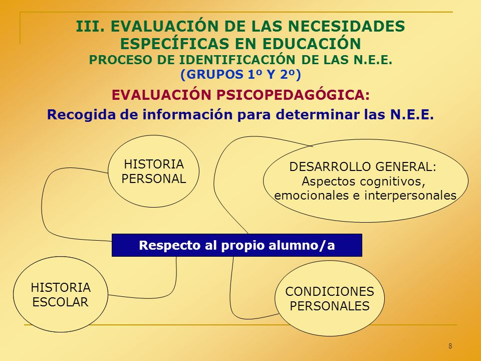 III. EVALUACIÓN DE LAS NECESIDADES ESPECÍFICAS EN EDUCACIÓN PROCESO DE IDENTIFICACIÓN DE LAS N.E.E. (GRUPOS 1º Y 2º)