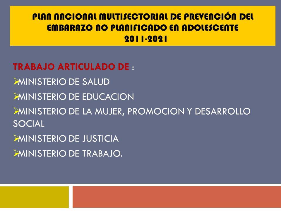 TRABAJO ARTICULADO DE : MINISTERIO DE SALUD MINISTERIO DE EDUCACION