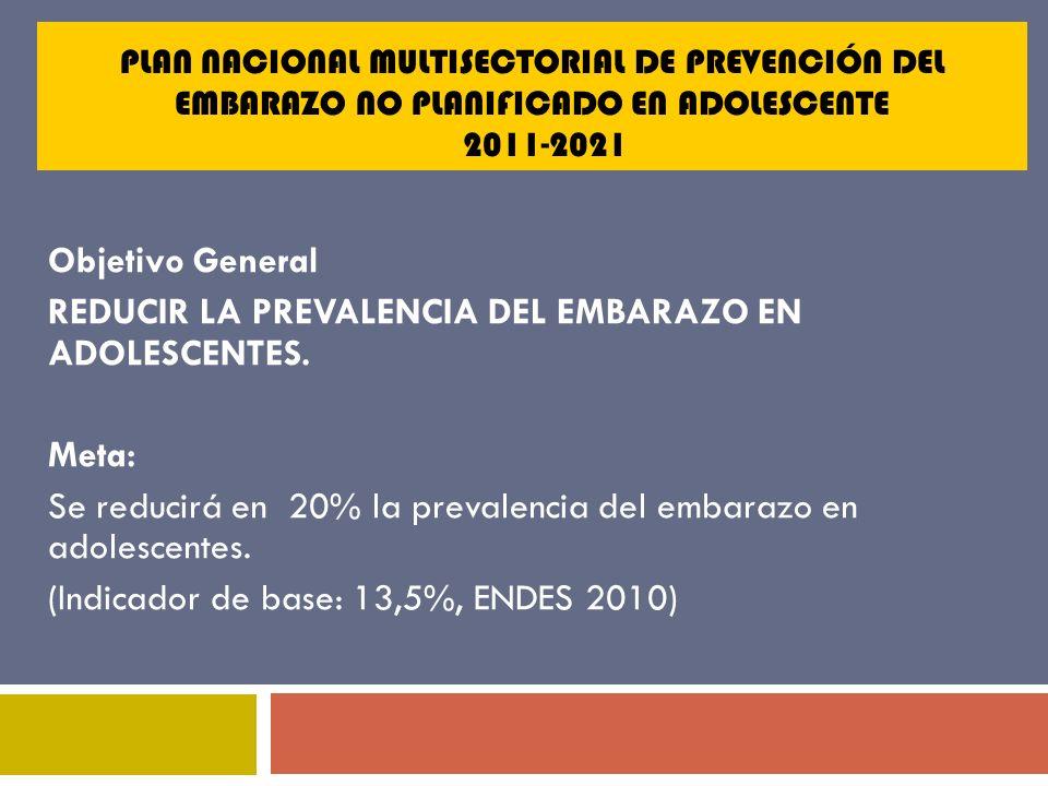 REDUCIR LA PREVALENCIA DEL EMBARAZO EN ADOLESCENTES. Meta: