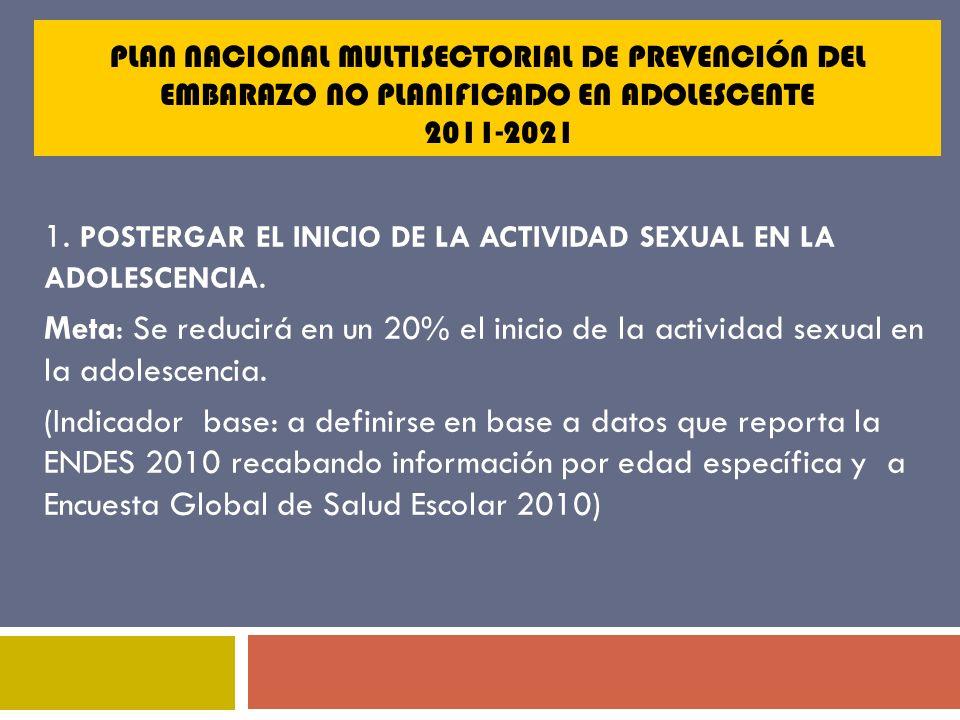1. POSTERGAR EL INICIO DE LA ACTIVIDAD SEXUAL EN LA ADOLESCENCIA.