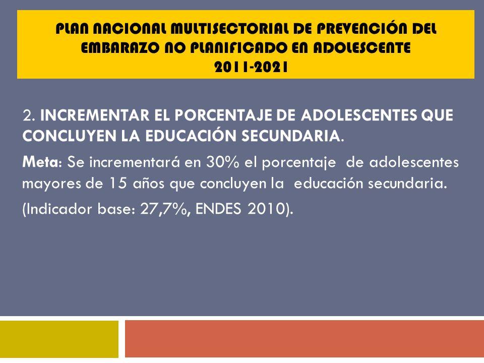 (Indicador base: 27,7%, ENDES 2010).